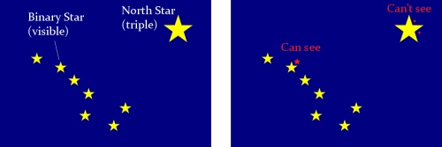 Alaska flag with Big Dipper and North Star